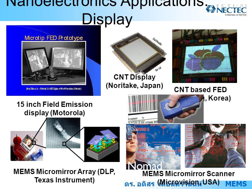 ดร. อดิสร เตือนตรานนท์ MEMS LAB@NECTEC Nanoelectronics Applications: Display MEMS Micromirror Array (DLP, Texas Instrument) 15 inch Field Emission dis