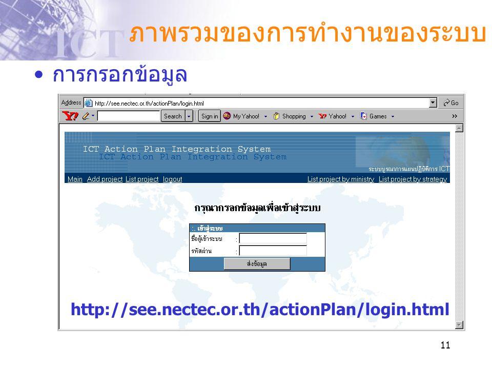 11 ภาพรวมของการทำงานของระบบ •การกรอกข้อมูล http://see.nectec.or.th/actionPlan/login.html