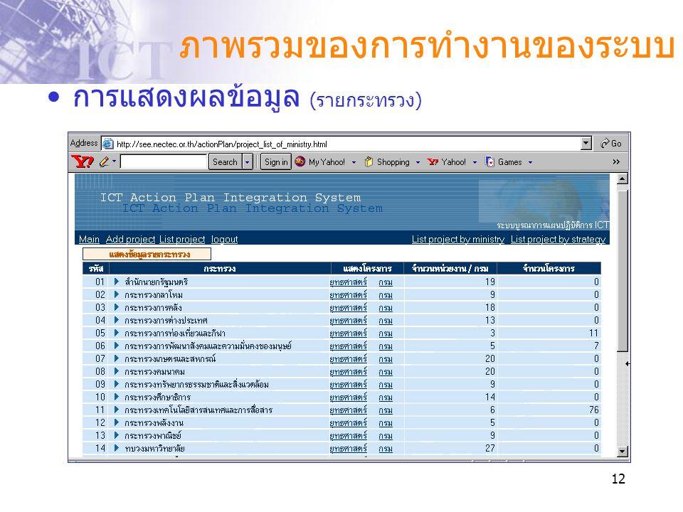12 ภาพรวมของการทำงานของระบบ •การแสดงผลข้อมูล (รายกระทรวง)
