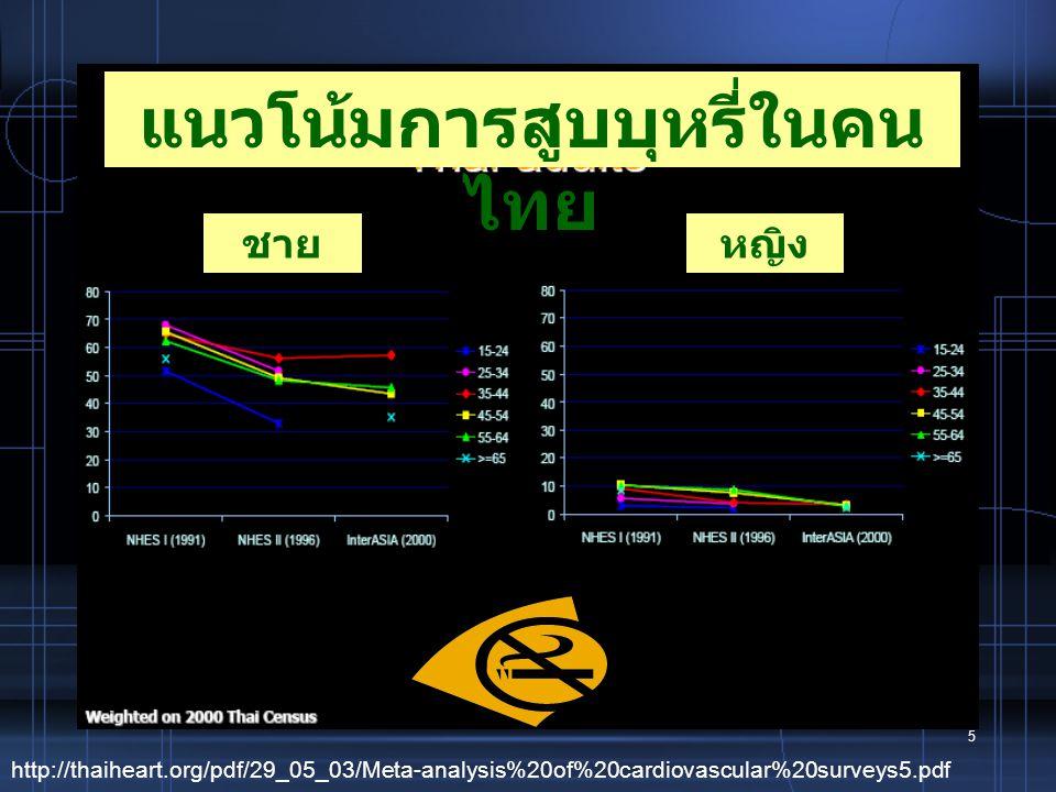 5 http://thaiheart.org/pdf/29_05_03/Meta-analysis%20of%20cardiovascular%20surveys5.pdf แนวโน้มการสูบบุหรี่ในคน ไทย ชายหญิง
