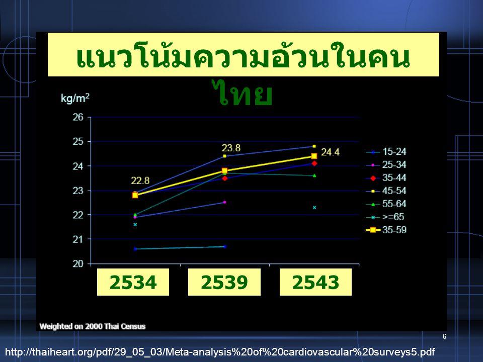 6 http://thaiheart.org/pdf/29_05_03/Meta-analysis%20of%20cardiovascular%20surveys5.pdf 253425392543 แนวโน้มความอ้วนในคน ไทย