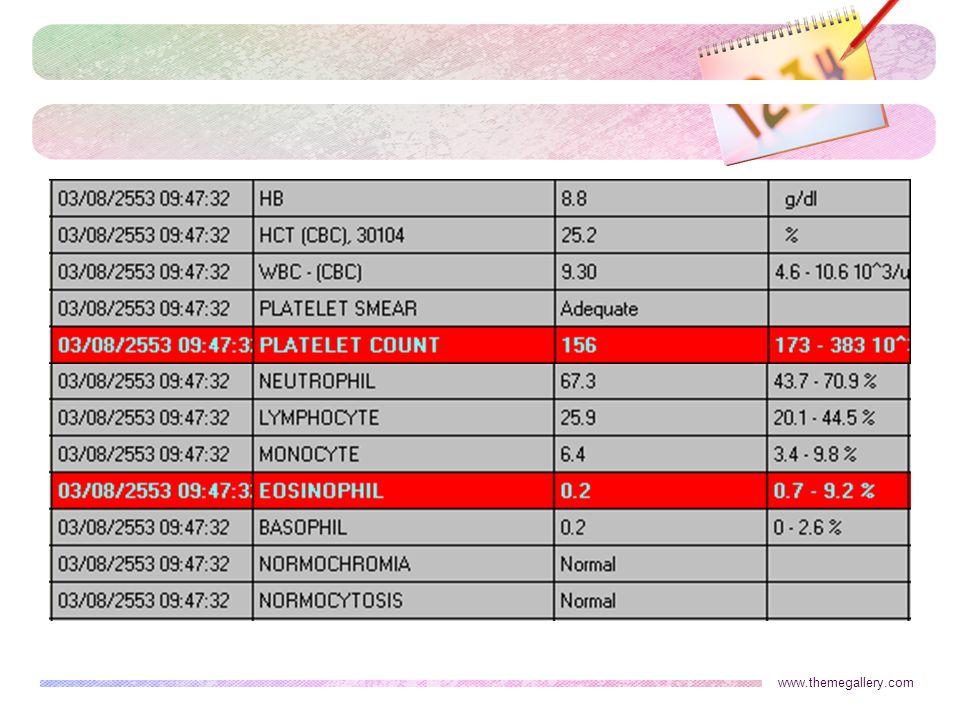  Patient  Factor II 0.81%  Factor V 67.27%  Factor VII 140%  Factor X 85.65% www.themegallery.com