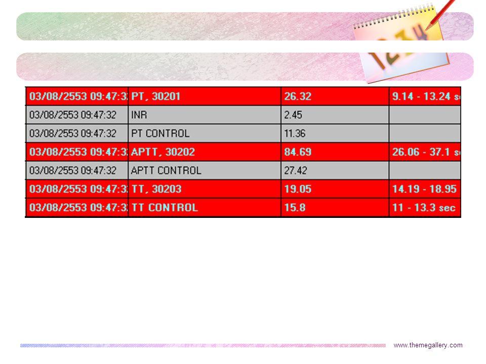Patient  Factor II 0.81%  Factor V 67.27%  Factor VII 140%  Factor X 85.65% Factor II  Father 98%  Mother 102.6% www.themegallery.com