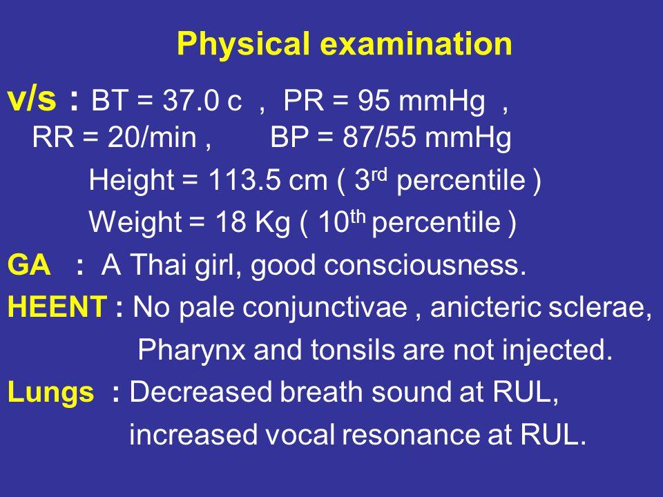 CVS : No active precordium, normal S1,S2, no murmurs.