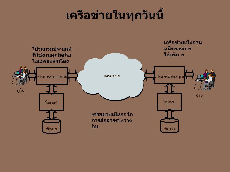 เครือข่ายในทุกวันนี้ โปรแกรมประยุกต์ โอเอส ข้อมูล โปรแกรมประยุกต์ โอเอส ข้อมูล เครือข่าย ผู้ใช้ โปรแกรมประยุกต์ ที่ใช้งานผูกติดกับ โอเอสของเครื่อง เคร