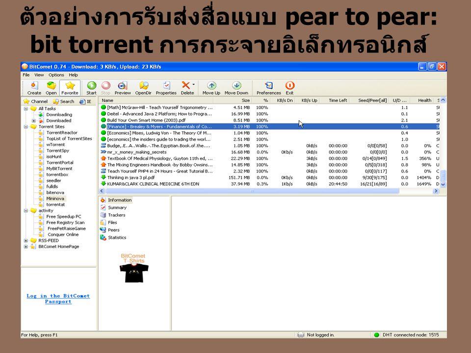 ตัวอย่างการรับส่งสื่อแบบ pear to pear: bit torrent การกระจายอิเล็กทรอนิกส์