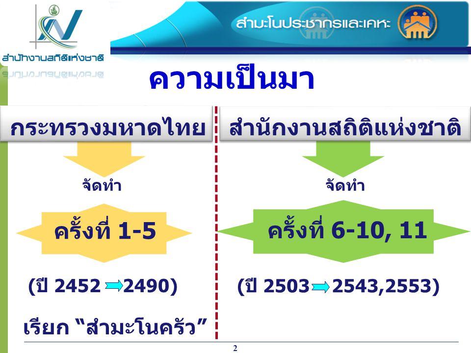 2 ความเป็นมา (ปี 2452 2490) ครั้งที่ 1-5 จัดทำ สำนักงานสถิติแห่งชาติ (ปี 2503 2543,2553) ครั้งที่ 6-10, 11 เรียก สำมะโนครัว จัดทำ กระทรวงมหาดไทย