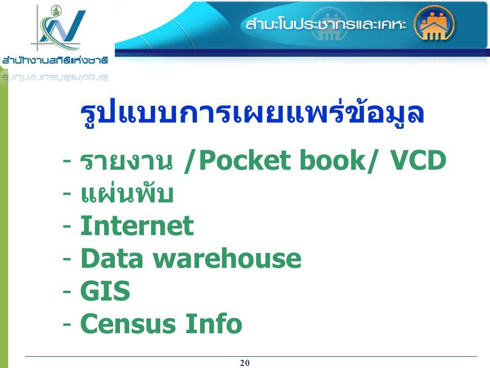 20 - รายงาน /Pocket book/ VCD - แผ่นพับ - Internet - Data warehouse - GIS - Census Info รูปแบบการเผยแพร่ข้อมูล