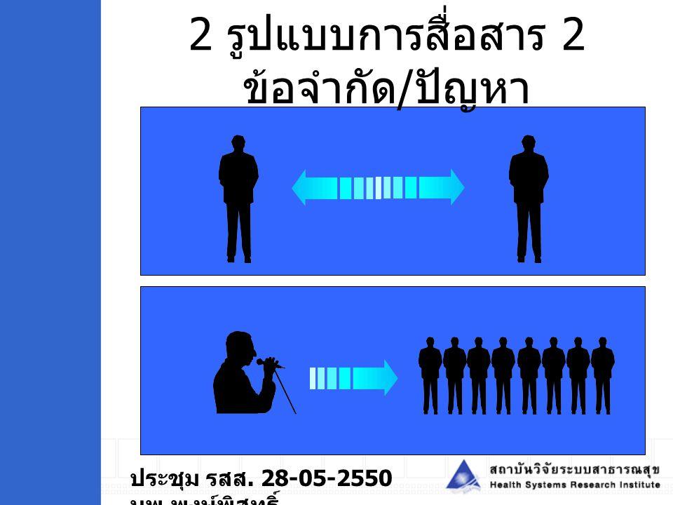 ประชุม รสส. 28-05-2550 นพ.พงษ์พิสุทธิ์ 2 รูปแบบการสื่อสาร 2 ข้อจำกัด / ปัญหา