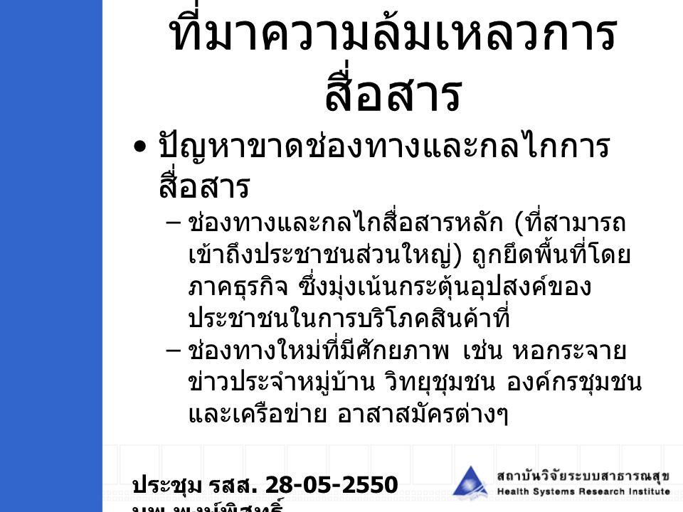 ประชุม รสส.28-05-2550 นพ.พงษ์พิสุทธิ์ แก้ไขปัญหาให้ตรงจุด • แก้ไขปัญหากระบวนความคิด vs.