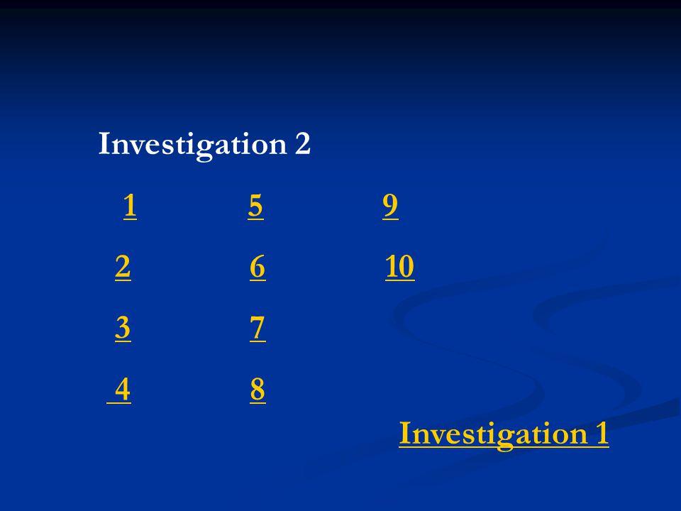 Investigation 2 1 5 9159 2 6 102610 3 737 4 8 48 Investigation 1