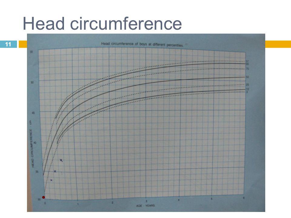 11 Head circumference