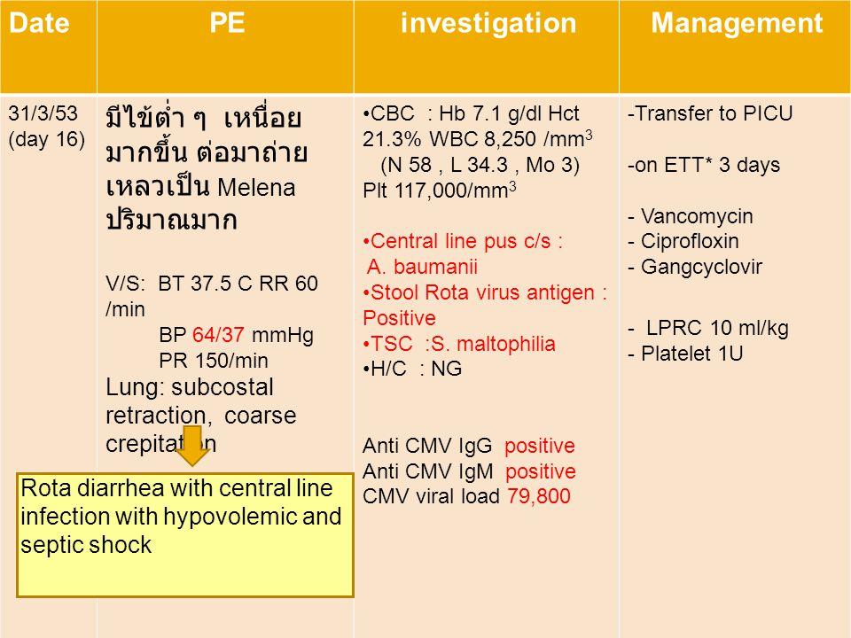 37 progress DatePEinvestigationManagement 31/3/53 (day 16) มีไข้ต่ำ ๆ เหนื่อย มากขึ้น ต่อมาถ่าย เหลวเป็น Melena ปริมาณมาก V/S: BT 37.5 C RR 60 /min BP 64/37 mmHg PR 150/min Lung: subcostal retraction, coarse crepitation •CBC : Hb 7.1 g/dl Hct 21.3% WBC 8,250 /mm 3 (N 58, L 34.3, Mo 3) Plt 117,000/mm 3 •Central line pus c/s : A.