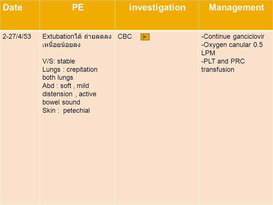 40 progress DatePEinvestigationManagement 2-27/4/53 Extubation ได้ ถ่ายลดลง เ หนื่อยน้อยลง V/S: stable Lungs : crepitation both lungs Abd : soft, mild distension, active bowel sound Skin : petechial CBC  Continue ganciclovir  Oxygen canular 0.5 LPM  PLT and PRC transfusion