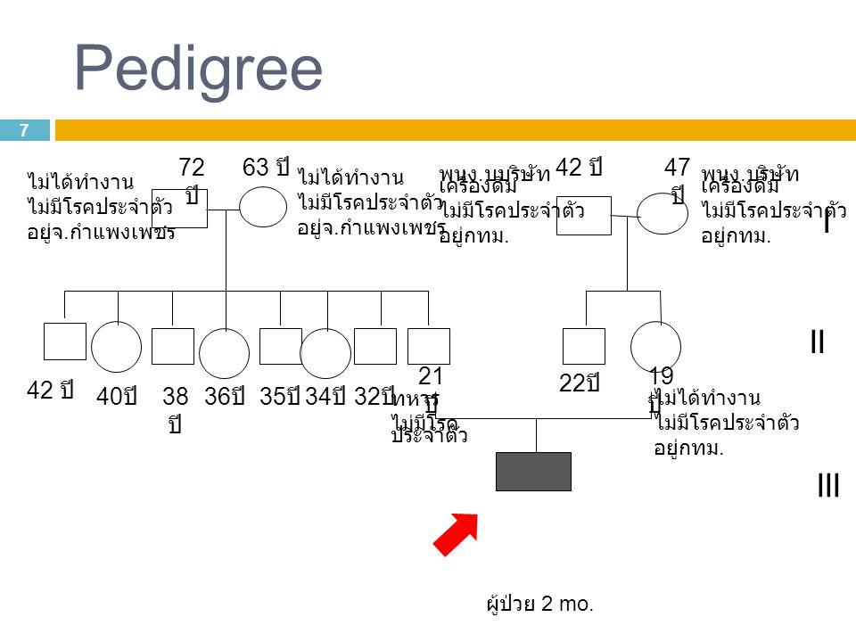 58  Flow cytometry  %CD3 (Total T lymphocyte)  79% (55-78%)  %CD4 (Helper/inducer T lymphocyte)  11% (21-64 %)  %CD8 (Suppressor/cytotoxic T lymphocyte)  57% (16-35%)  %CD 19 (B cell)  2% (7.7-25.4)  %CD 56 (NK cell)  18% (10.6 +/- 5.4)
