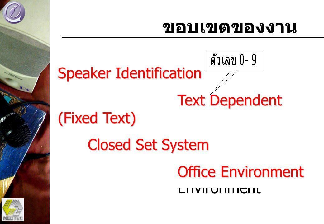 ขอบเขตของงาน Speaker Identification Speaker Verification Text Dependent (Fixed Text) Text Independent (Free Text) Open Set System Closed Set System Of