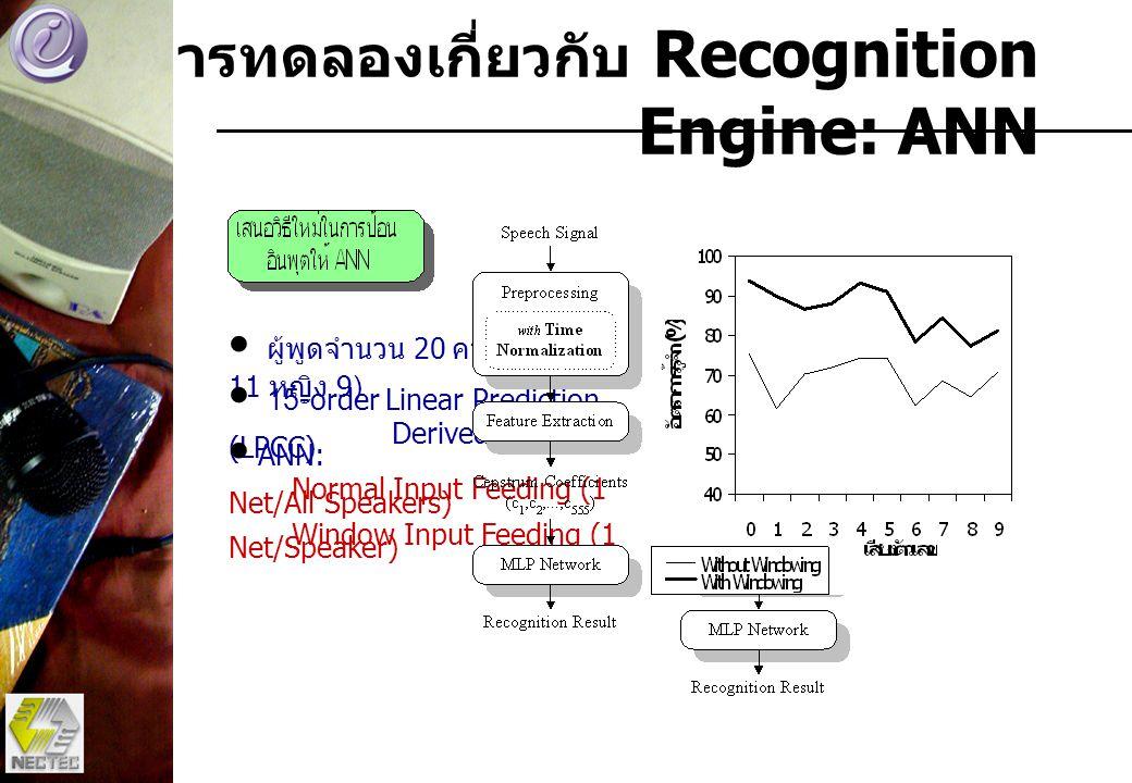 การทดลองเกี่ยวกับ Recognition Engine: ANN • ผู้พูดจำนวน 20 คน ( ชาย 11 หญิง 9) • 15-order Linear Prediction Derived Cepstrum (LPCC) • ANN: Normal Inpu