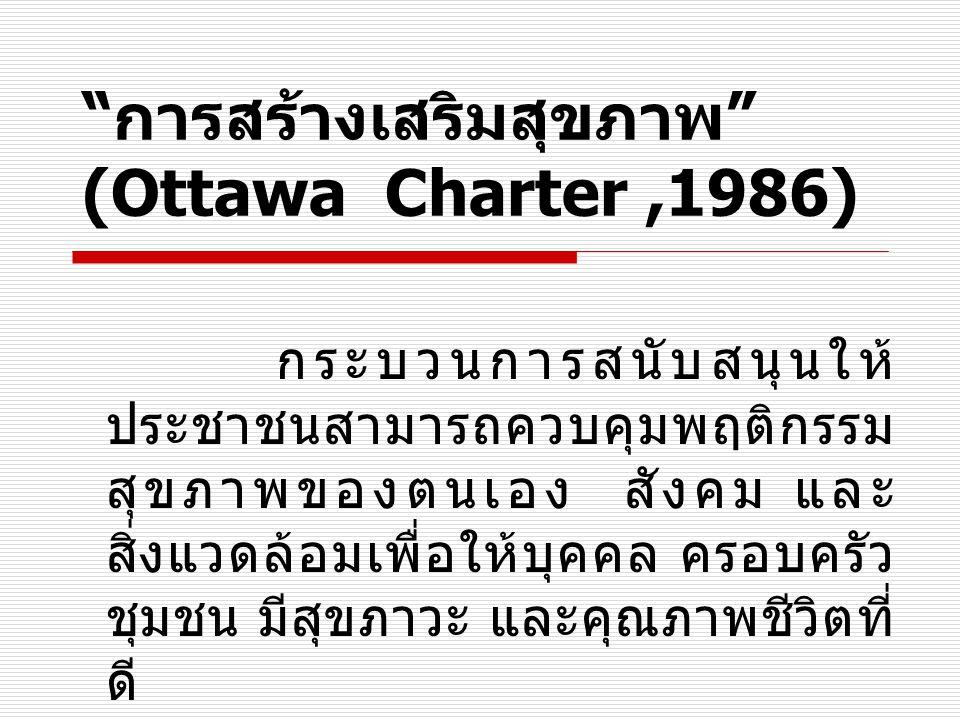 """"""" การสร้างเสริมสุขภาพ """" (Ottawa Charter,1986) กระบวนการสนับสนุนให้ ประชาชนสามารถควบคุมพฤติกรรม สุขภาพของตนเอง สังคม และ สิ่งแวดล้อมเพื่อให้บุคคล ครอบค"""