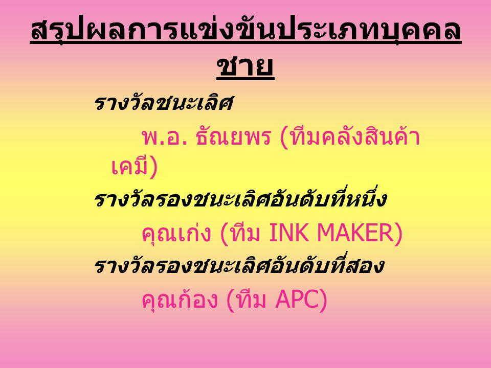 สรุปผลการแข่งขันประเภทบุคคล ชาย รางวัลชนะเลิศ พ. อ. ธัณยพร ( ทีมคลังสินค้า เคมี ) รางวัลรองชนะเลิศอันดับที่หนึ่ง คุณเก่ง ( ทีม INK MAKER) รางวัลรองชนะ