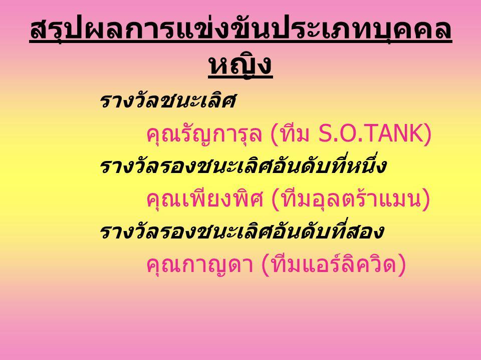 สรุปผลการแข่งขันประเภทบุคคล หญิง รางวัลชนะเลิศ คุณรัญการุล ( ทีม S.O.TANK) รางวัลรองชนะเลิศอันดับที่หนึ่ง คุณเพียงพิศ ( ทีมอุลตร้าแมน ) รางวัลรองชนะเล