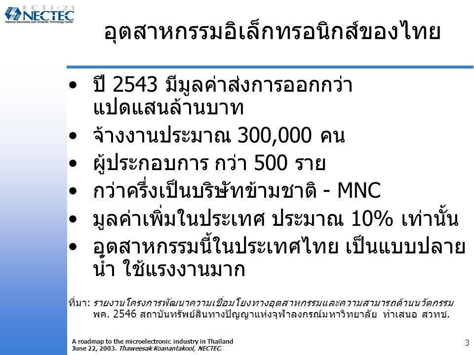 3 A roadmap to the microelectronic industry in Thailand June 22, 2003. Thaweesak Koanantakool, NECTEC. อุตสาหกรรมอิเล็กทรอนิกส์ของไทย •ปี 2543 มีมูลค่