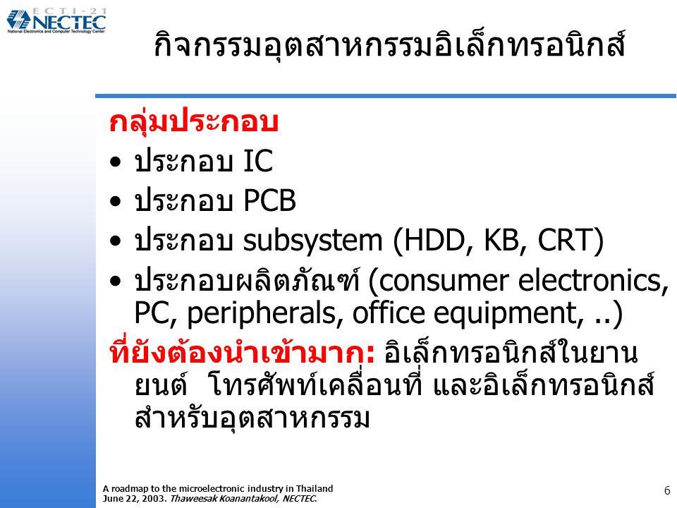 6 A roadmap to the microelectronic industry in Thailand June 22, 2003. Thaweesak Koanantakool, NECTEC. กิจกรรมอุตสาหกรรมอิเล็กทรอนิกส์ กลุ่มประกอบ •ปร