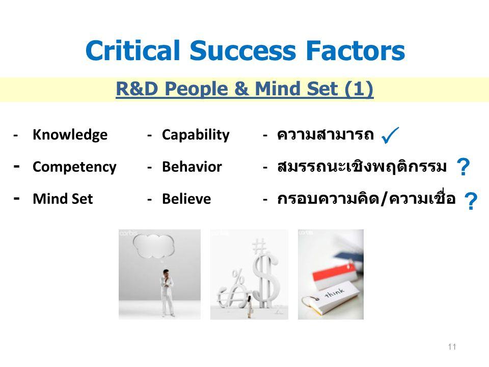 Critical Success Factors -Knowledge-Capability- ความสามารถ -Competency-Behavior- สมรรถนะเชิงพฤติกรรม -Mind Set-Believe- กรอบความคิด / ความเชื่อ R&D Pe