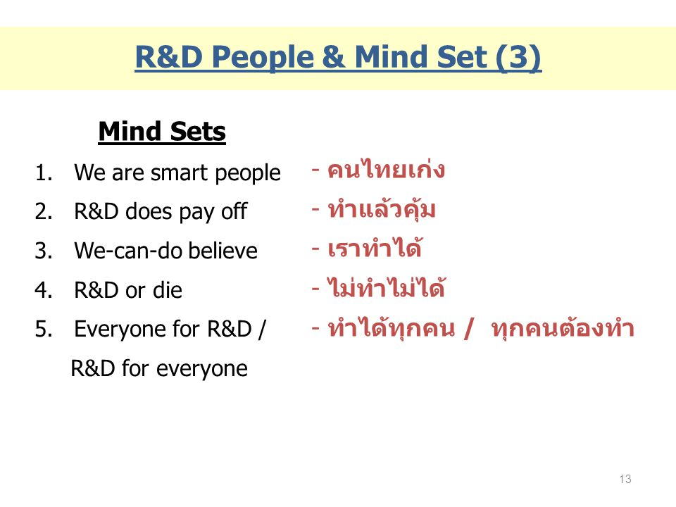 1.We are smart people 2.R&D does pay off 3.We-can-do believe 4.R&D or die 5.Everyone for R&D / R&D for everyone - คนไทยเก่ง - ทำแล้วคุ้ม - เราทำได้ -