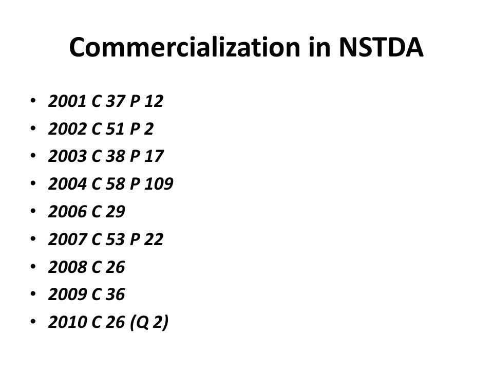 Commercialization in NSTDA • 2001 C 37 P 12 • 2002 C 51 P 2 • 2003 C 38 P 17 • 2004 C 58 P 109 • 2006 C 29 • 2007 C 53 P 22 • 2008 C 26 • 2009 C 36 •