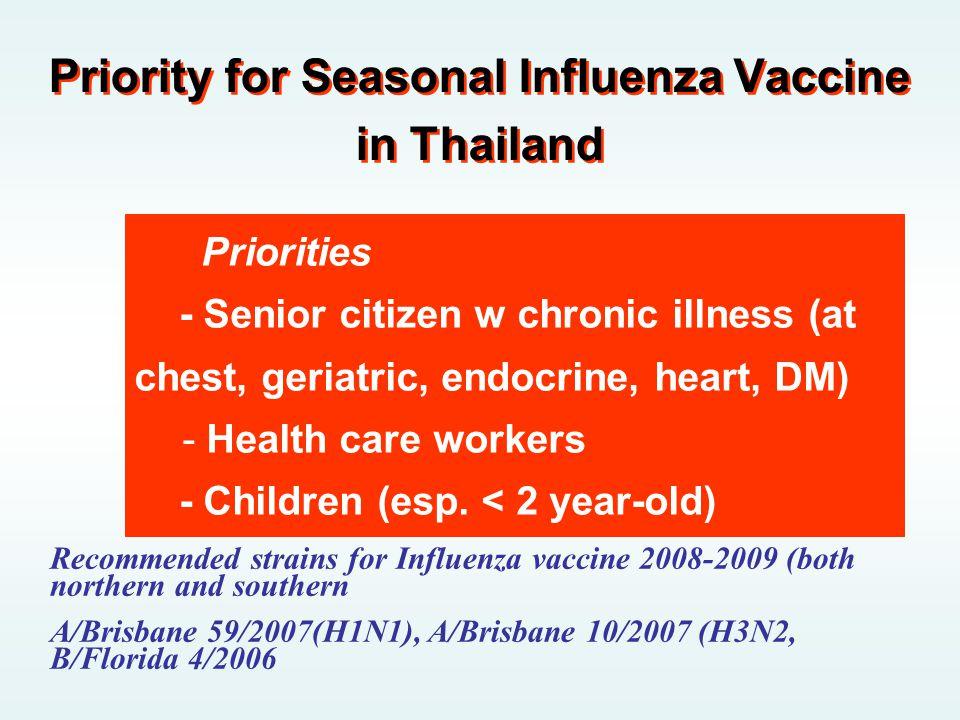 Priority for Seasonal Influenza Vaccine in Thailand Priorities - Senior citizen w chronic illness (at chest, geriatric, endocrine, heart, DM) - Health