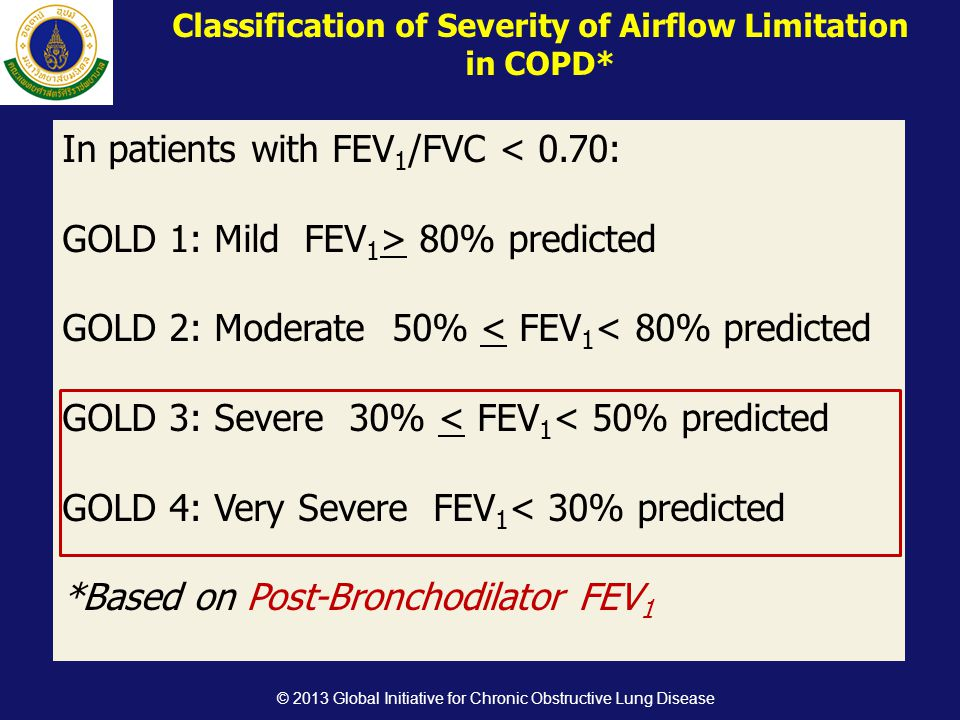 Classification of Severity of Airflow Limitation in COPD* In patients with FEV 1 /FVC < 0.70: GOLD 1: Mild FEV 1 > 80% predicted GOLD 2: Moderate 50% < FEV 1 < 80% predicted GOLD 3: Severe 30% < FEV 1 < 50% predicted GOLD 4: Very Severe FEV 1 < 30% predicted *Based on Post-Bronchodilator FEV 1 © 2013 Global Initiative for Chronic Obstructive Lung Disease