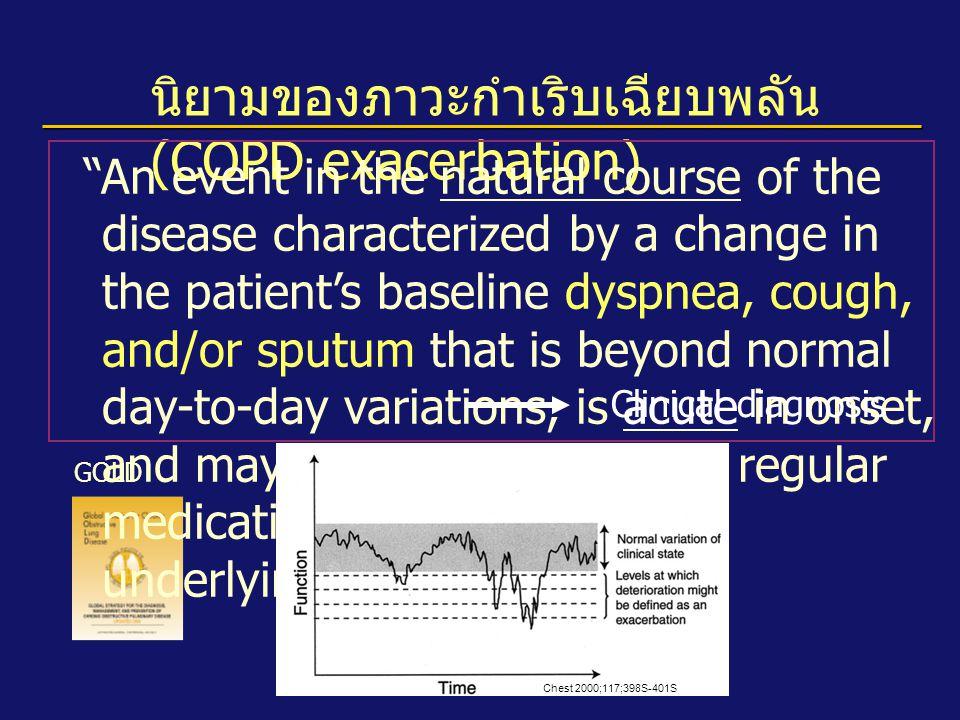 นิยามของภาวะกำเริบเฉียบพลัน (COPD exacerbation) GOLD An event in the natural course of the disease characterized by a change in the patient's baseline dyspnea, cough, and/or sputum that is beyond normal day-to-day variations, is acute in onset, and may warrant a change in regular medication in a patient with underlying COPD. Clinical diagnosis Chest 2000;117;398S-401S