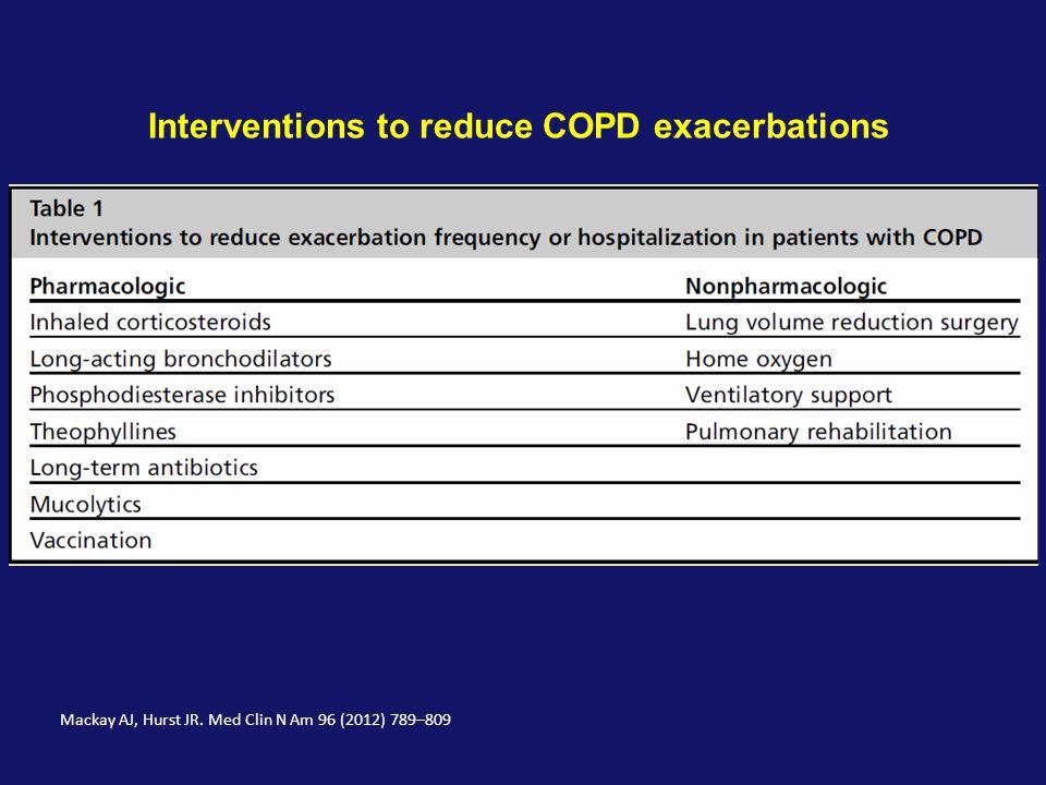 Mackay AJ, Hurst JR. Med Clin N Am 96 (2012) 789–809 Interventions to reduce COPD exacerbations