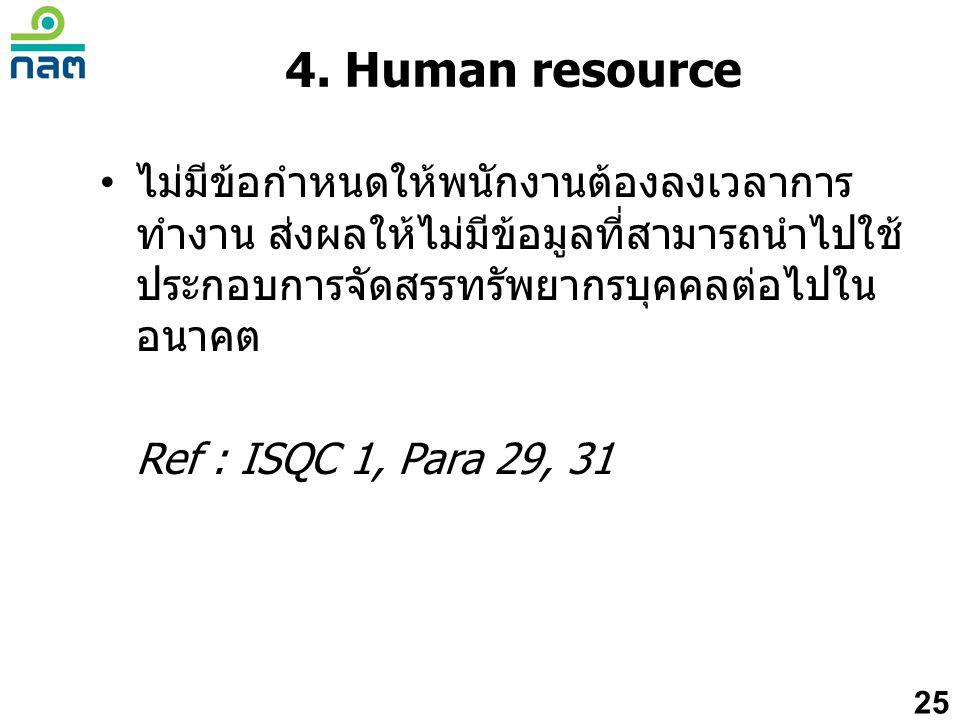 4. Human resource • ไม่มีข้อกำหนดให้พนักงานต้องลงเวลาการ ทำงาน ส่งผลให้ไม่มีข้อมูลที่สามารถนำไปใช้ ประกอบการจัดสรรทรัพยากรบุคคลต่อไปใน อนาคต Ref : ISQ