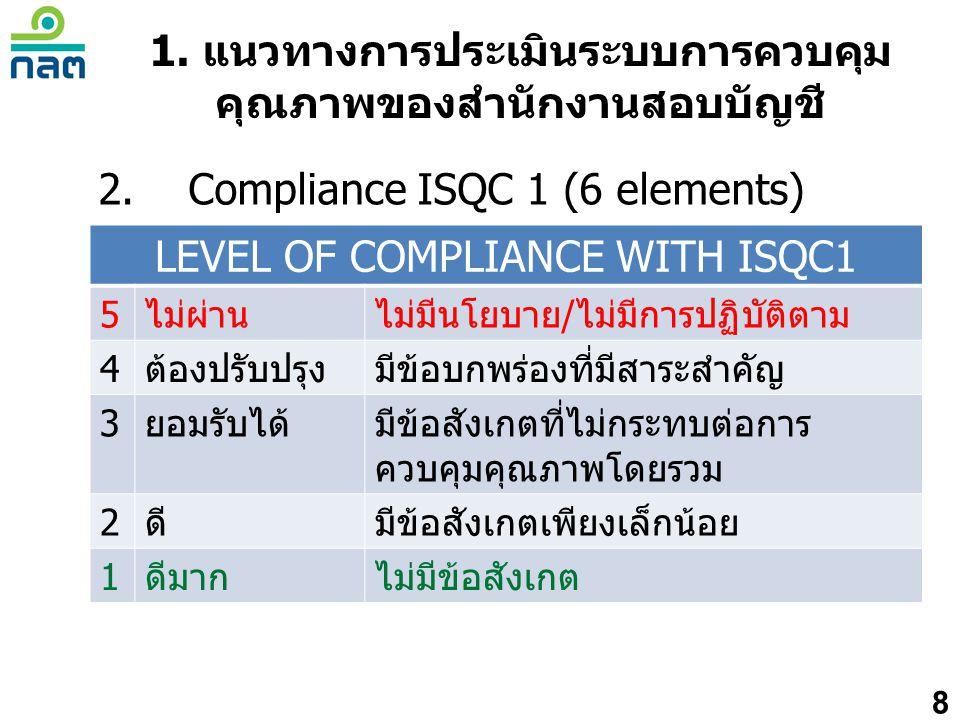 8 2. Compliance ISQC 1 (6 elements) LEVEL OF COMPLIANCE WITH ISQC1 5ไม่ผ่านไม่มีนโยบาย/ไม่มีการปฏิบัติตาม 4ต้องปรับปรุงมีข้อบกพร่องที่มีสาระสำคัญ 3ยอม