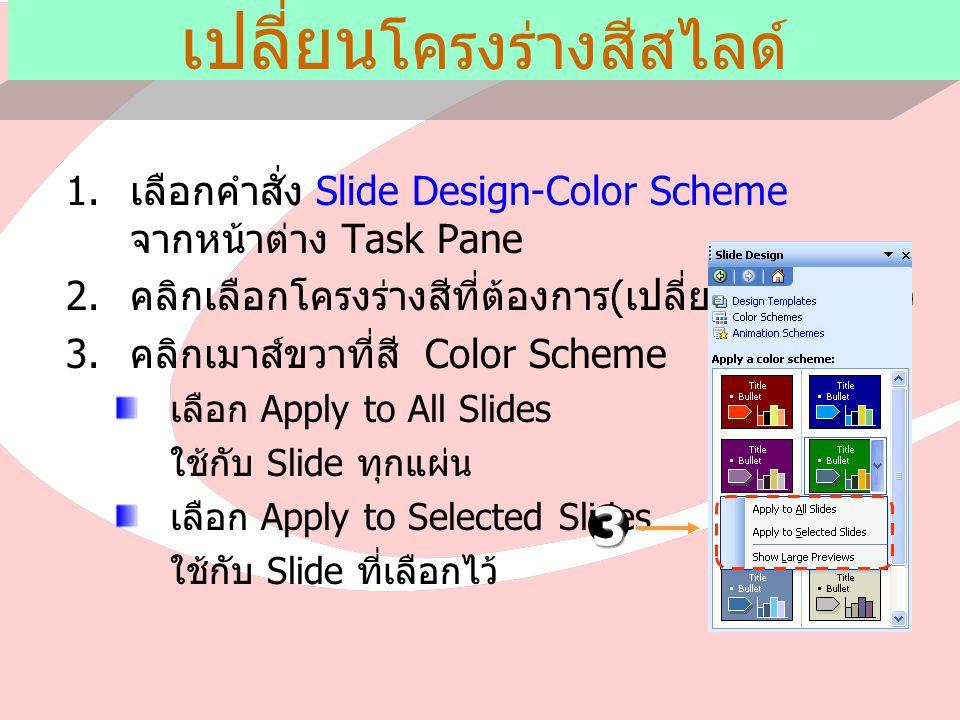  เลือกคำสั่ง Slide Design-Color Scheme จากหน้าต่าง Task Pane  คลิกเลือกโครงร่างสีที่ต้องการ ( เปลี่ยนทุก Slides)  คลิกเมาส์ขวาที่สี Color Scheme เลือก Apply to All Slides ใช้กับ Slide ทุกแผ่น เลือก Apply to Selected Slides ใช้กับ Slide ที่เลือกไว้ 3 เปลี่ยน โครงร่างสีสไลด์
