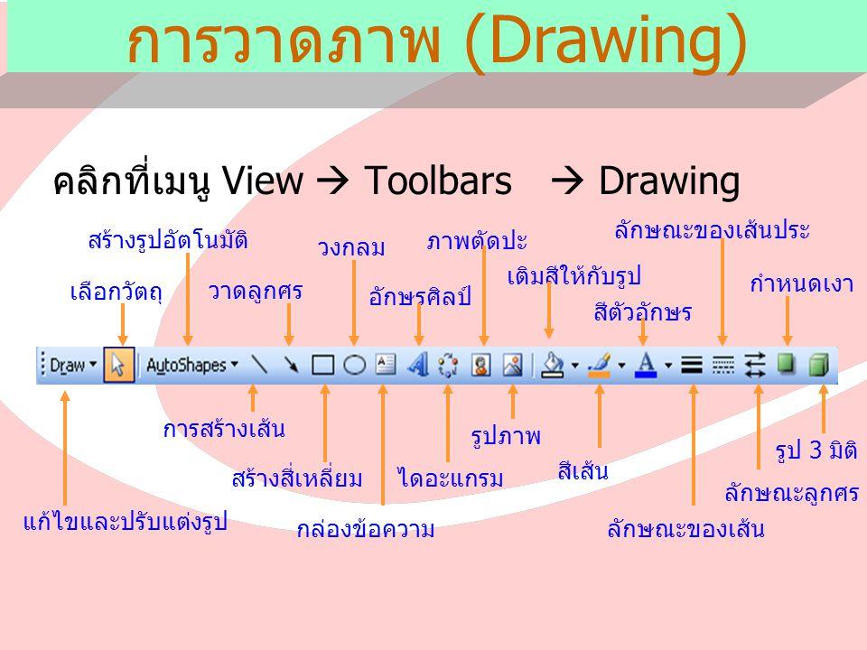 คลิกที่เมนู View  Toolbars  Drawing การสร้างเส้น วาดลูกศร สร้างสี่เหลี่ยม วงกลม กล่องข้อความ อักษรศิลป์ ไดอะแกรม ภาพตัดปะ รูปภาพ เติมสีให้กับรูป สีเส้น สีตัวอักษร ลักษณะของเส้น ลักษณะของเส้นประ ลักษณะลูกศร กำหนดเงา รูป 3 มิติ สร้างรูปอัตโนมัติ เลือกวัตถุ แก้ไขและปรับแต่งรูป การวาดภาพ (Drawing)