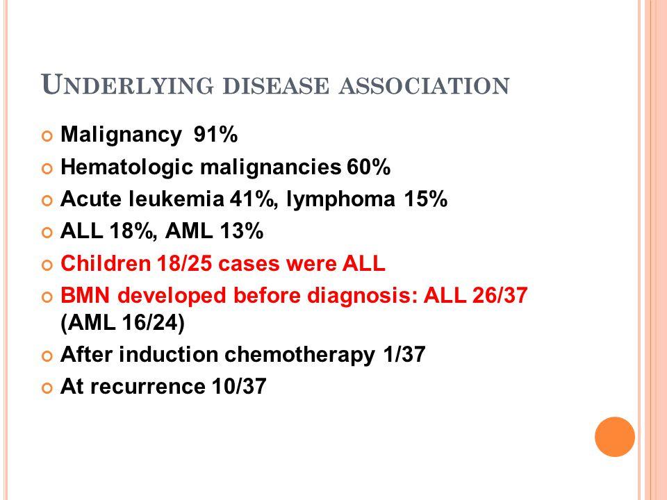 U NDERLYING DISEASE ASSOCIATION Malignancy 91% Hematologic malignancies 60% Acute leukemia 41%, lymphoma 15% ALL 18%, AML 13% Children 18/25 cases wer