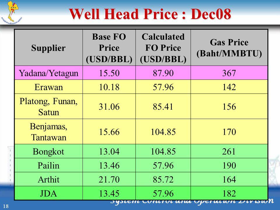 Well Head Price : Dec08 Supplier Base FO Price (USD/BBL) Calculated FO Price (USD/BBL) Gas Price (Baht/MMBTU) Yadana/Yetagun15.5087.90367 Erawan10.185