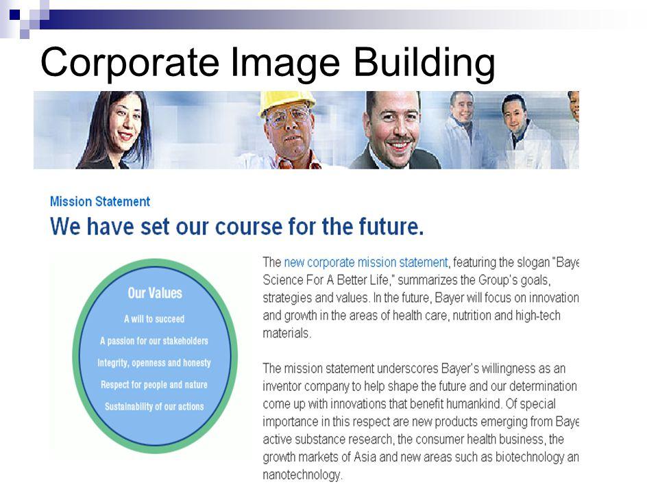 Corporate Image Building