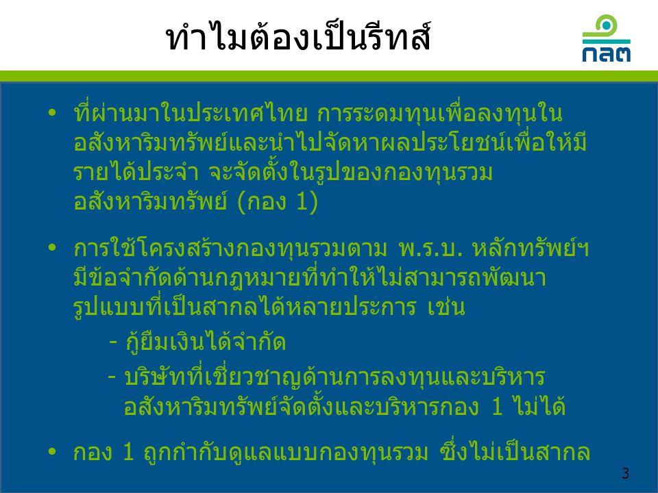 ทำไมต้องเป็นรีทส์  ที่ผ่านมาในประเทศไทย การระดมทุนเพื่อลงทุนใน อสังหาริมทรัพย์และนำไปจัดหาผลประโยชน์เพื่อให้มี รายได้ประจำ จะจัดตั้งในรูปของกองทุนรวม อสังหาริมทรัพย์ (กอง 1)  การใช้โครงสร้างกองทุนรวมตาม พ.ร.บ.