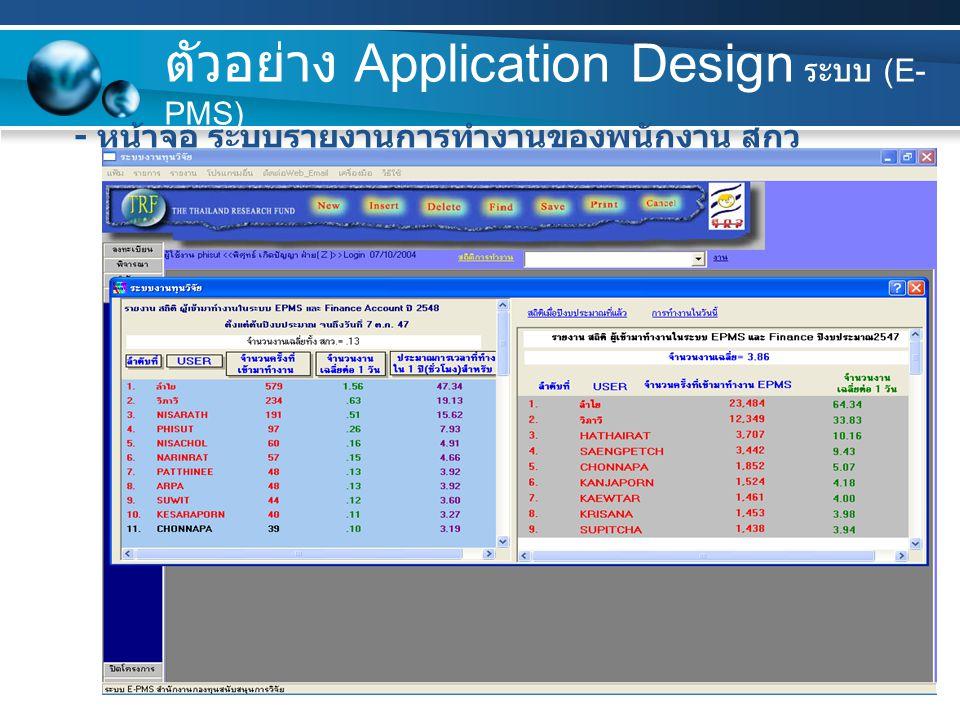 - หน้าจอ ระบบรายงานการทำงานของพนักงาน สกว ตัวอย่าง Application Design ระบบ (E- PMS)