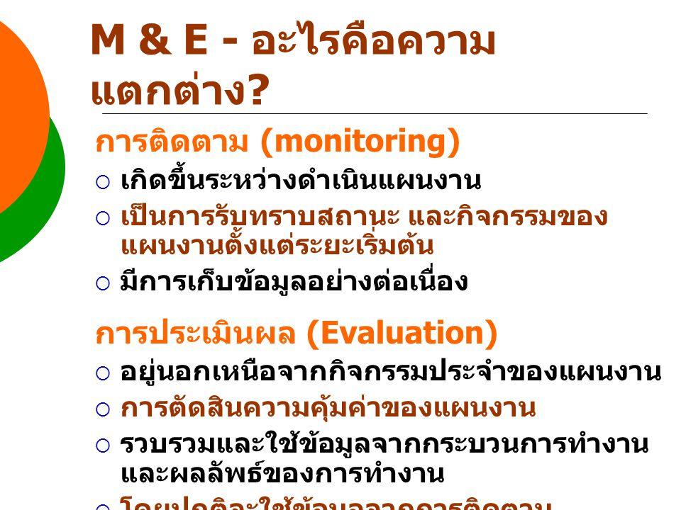 M & E - อะไรคือความ แตกต่าง ? การติดตาม (monitoring)  เกิดขึ้นระหว่างดำเนินแผนงาน  เป็นการรับทราบสถานะ และกิจกรรมของ แผนงานตั้งแต่ระยะเริ่มต้น  มีก