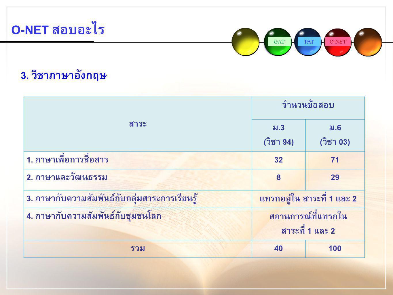 GATPATO-NET O-NET สอบอะไร 3. วิชาภาษาอังกฤษ สาระ จำนวนข้อสอบ ม.3 (วิชา 94) ม.6 (วิชา 03) 1. ภาษาเพื่อการสื่อสาร3271 2. ภาษาและวัฒนธรรม829 3. ภาษากับคว