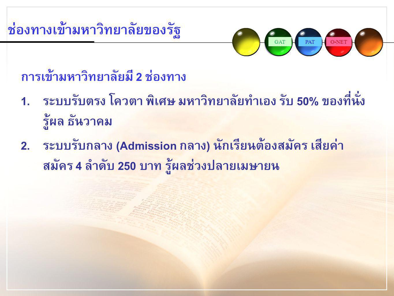 GATPATO-NET การเข้ามหาวิทยาลัยมี 2 ช่องทาง 1. ระบบรับตรง โควตา พิเศษ มหาวิทยาลัยทำเอง รับ 50% ของที่นั่ง รู้ผล ธันวาคม 2. ระบบรับกลาง (Admission กลาง)