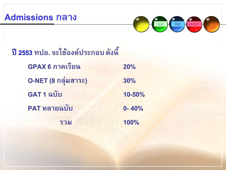GATPATO-NET ปี 2553 ทปอ. จะใช้องค์ประกอบ ดังนี้ GPAX 6 ภาคเรียน20% O-NET (8 กลุ่มสาระ)30% GAT 1 ฉบับ10-50% PAT หลายฉบับ0- 40% รวม100% Admissions กลาง