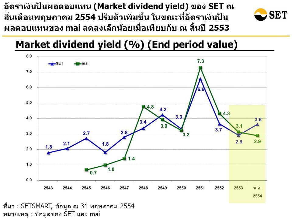 อัตราเงินปันผลตอบแทน (Market dividend yield) ของ SET ณ สิ้นเดือนพฤษภาคม 2554 ปรับตัวเพิ่มขึ้น ในขณะที่อัตราเงินปัน ผลตอบแทนของ mai ลดลงเล็กน้อยเมื่อเทียบกับ ณ สิ้นปี 2553 Market dividend yield (%) (End period value) ที่มา : SETSMART, ข้อมูล ณ 31 พฤษภาคม 2554 หมายเหตุ : ข้อมูลของ SET และ mai