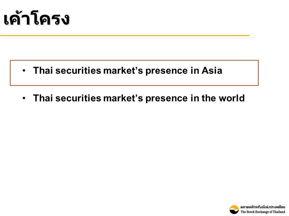 มีจำนวนบริษัทจดทะเบียนในตลาดหลักทรัพย์ จำนวน 523 บริษัท ซึ่งจัดอยู่ในอันดับที่ 23 Source: World Federation of Exchange Note: Number of Thailand listed companies include SET + mai ตลท.