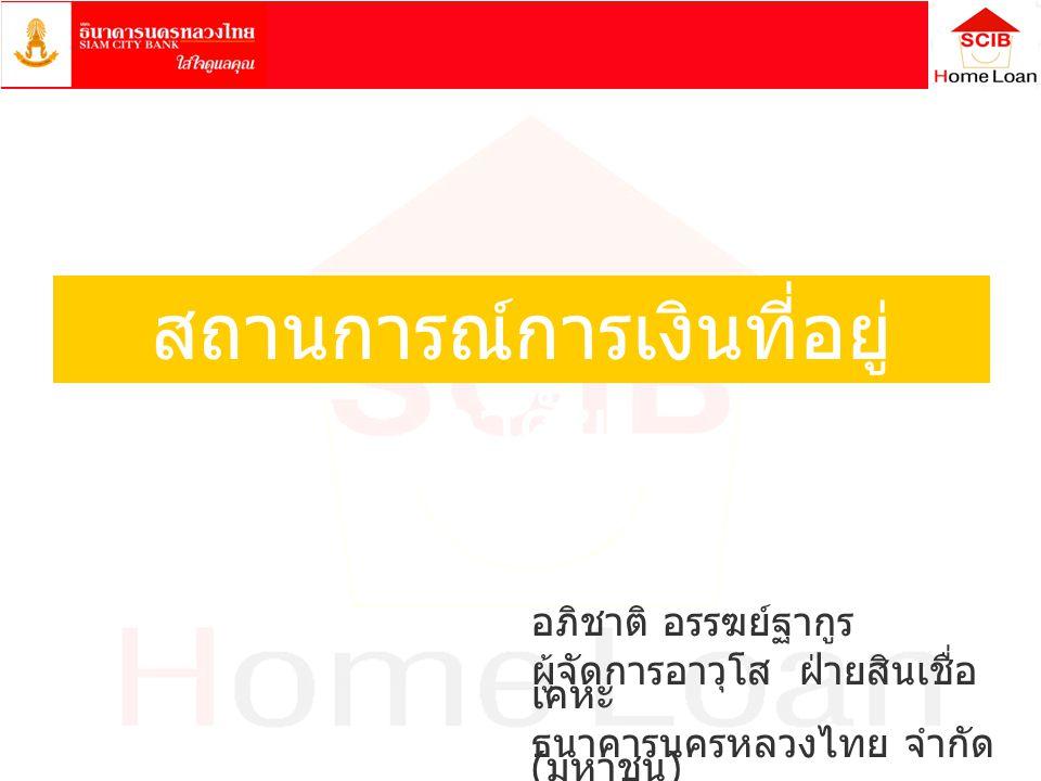 สถานการณ์การเงินที่อยู่ อาศัย อภิชาติ อรรฆย์ฐากูร ผู้จัดการอาวุโส ฝ่ายสินเชื่อ เคหะ ธนาคารนครหลวงไทย จำกัด ( มหาชน )