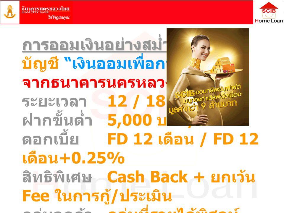 """การออมเงินอย่างสม่ำเสมอ บัญชี """" เงินออมเพื่อการมีบ้าน """" จากธนาคารนครหลวงไทย ระยะเวลา 12 / 18 เดือน ฝากขั้นต่ำ 5,000 บาท / เดือน ดอกเบี้ย FD 12 เดือน /"""